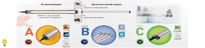 Модульные системы освещения